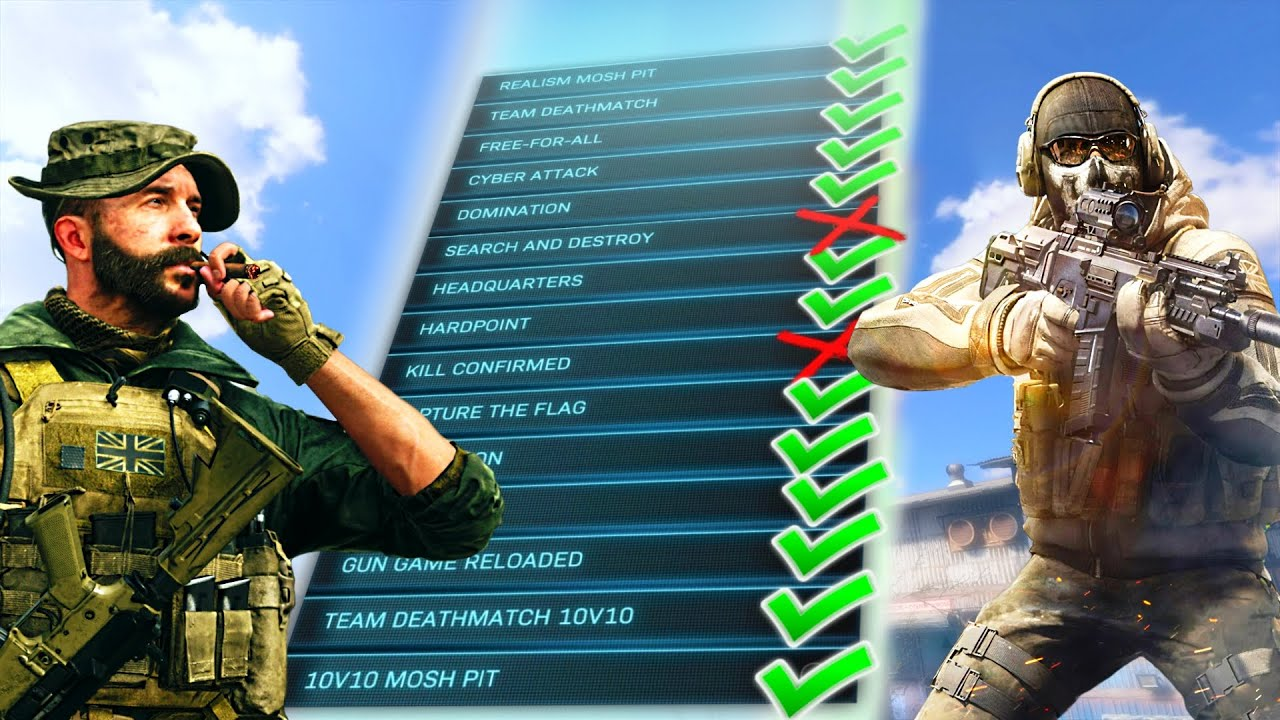Winning EVERY Single Game Mode in Modern Warfare in One video